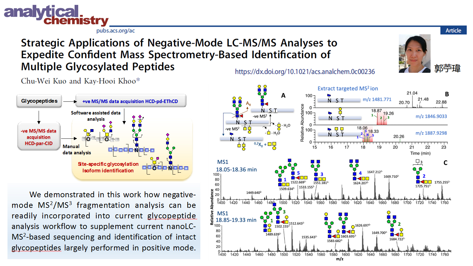 Strategic applications of negative mode LC-MS/MS analyses to expedite confident mass spectrometry-based identification of multiple glycosylated peptides